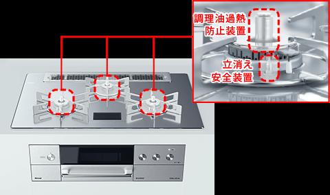 調理器具の安全装置